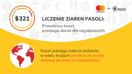 WFP Mastercard World Food Day grafika1